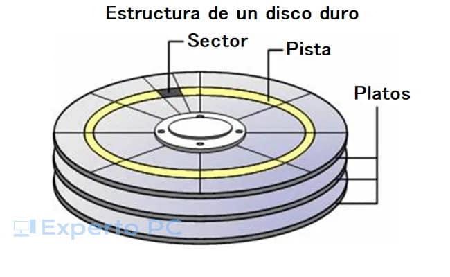 soluciona-problemas-discos-duros-con-hdd-regenerator
