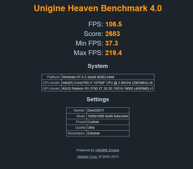 Asus Prime Z490-A Review unigine heaven