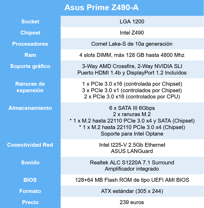 Asus Prime Z490-A review características