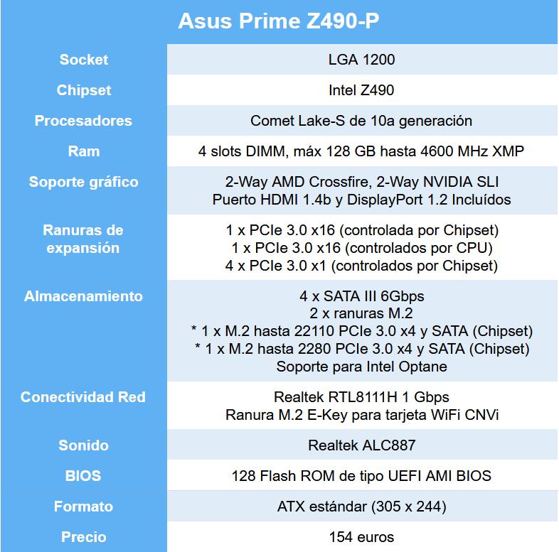 Asus Prime Z490-P review caracteristicas
