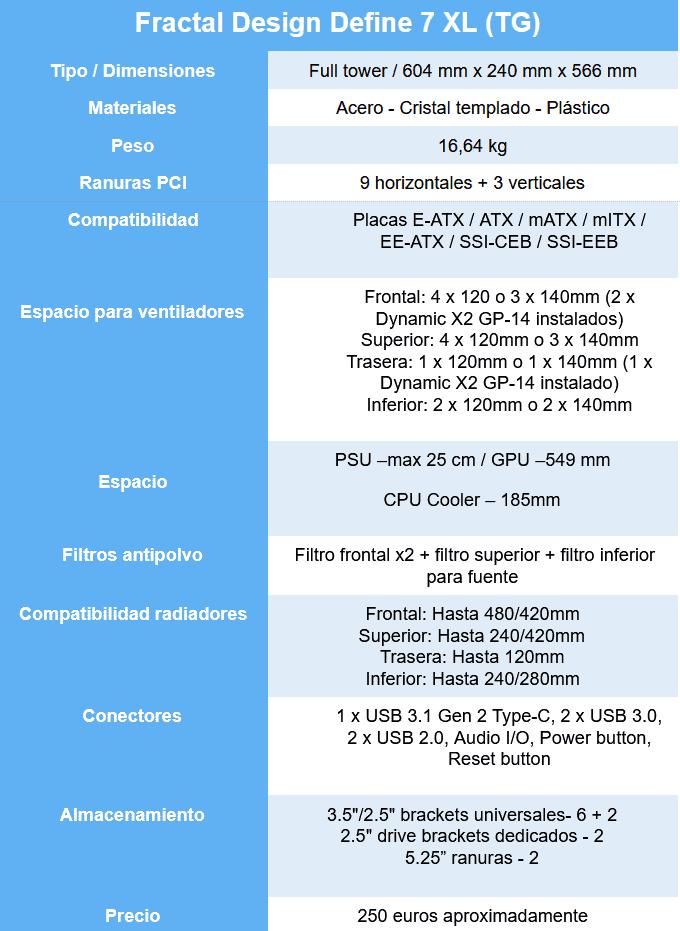 Fractal Design Define 7 XL caracteristicas tecnicas