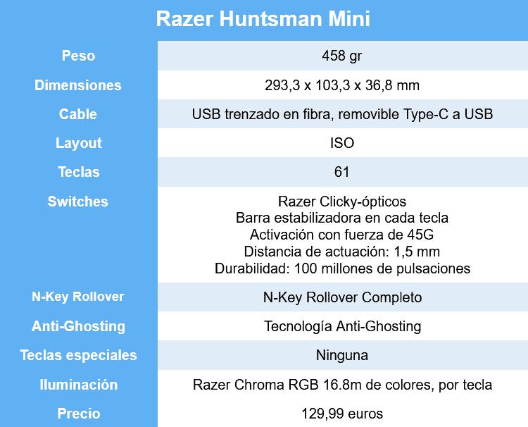 RAZER HUNTSMAN MINI REVIEW CARACTERÍSTICAS