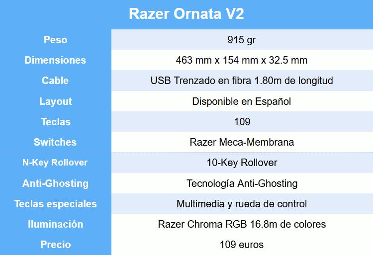 Razer Ornata V2 Review características