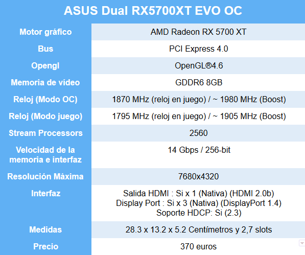 asus dual rx5700xt caracteristicas 2