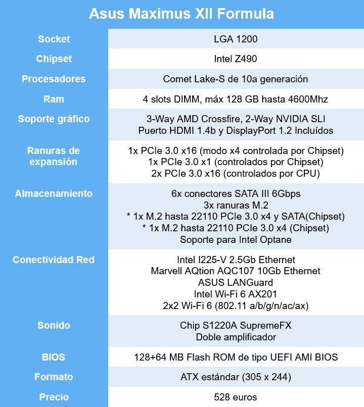 asus-rog-maximus-xii-formula-z490-review-caracteristicas