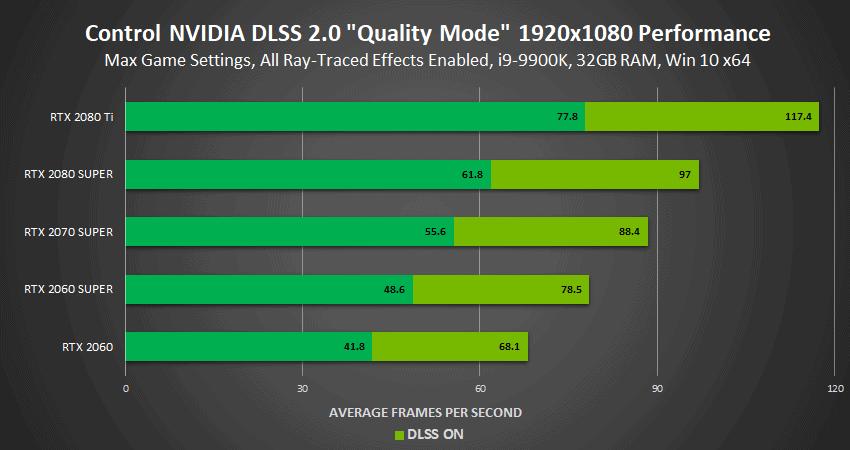 dlss-2.0-en-control-a-1080p