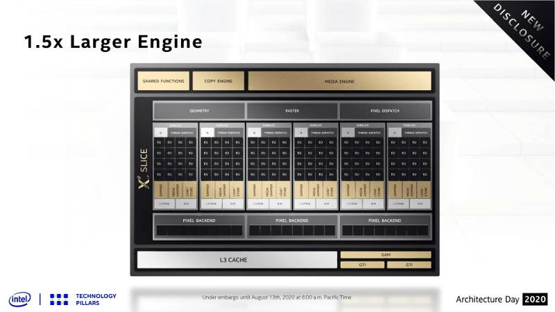 intel-xe-lp-50-mas-grande
