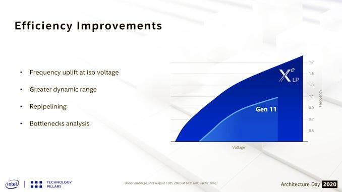 intel-xe-lp-mejora-eficiencia