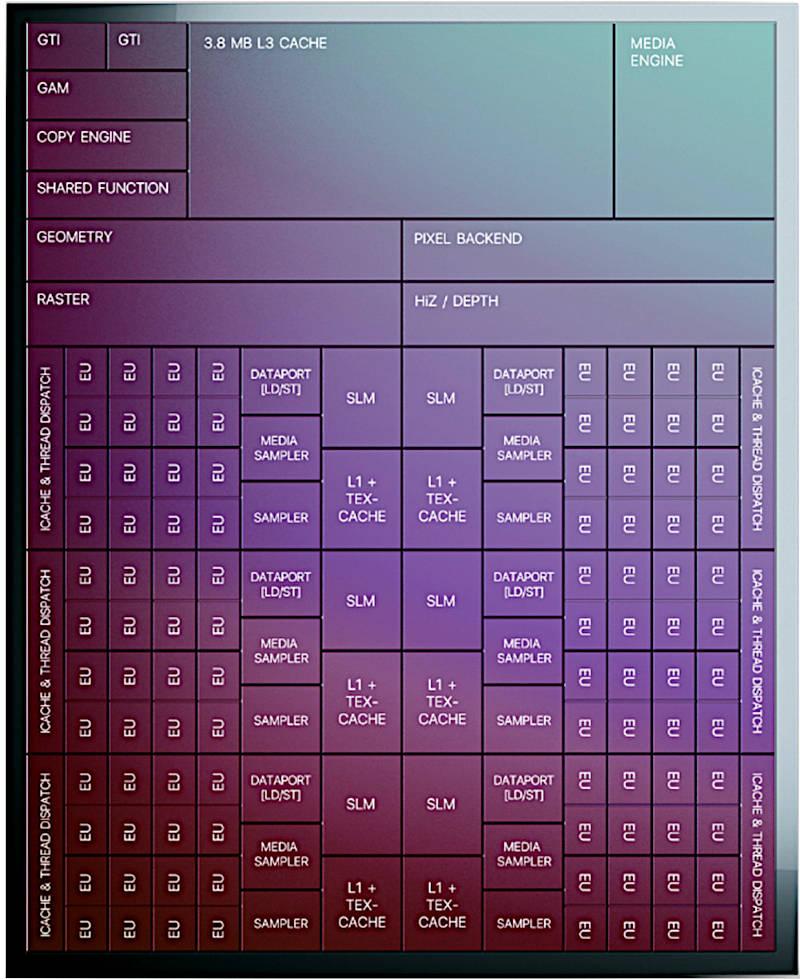 intel-xe-lp-nueva-cache-l1-y-bus-de-doble-anillo-3