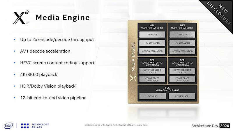 nuevo-motor-multimedia-de-intel-xe-lp-1