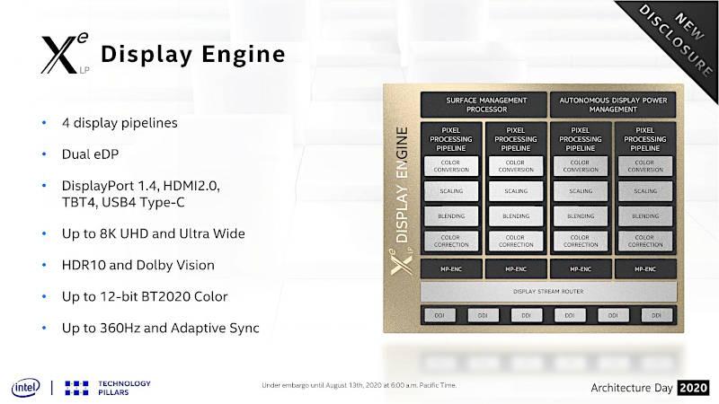 nuevo-motor-multimedia-de-intel-xe-lp-2