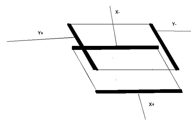 pantallas-tactiles-resistivas-analogicas-de-4-cables