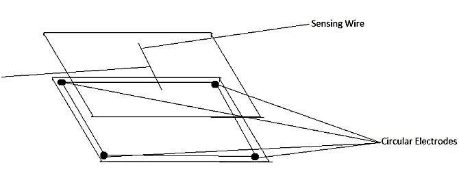 pantallas-tactiles-resistivas-analogicas-de-5-cables