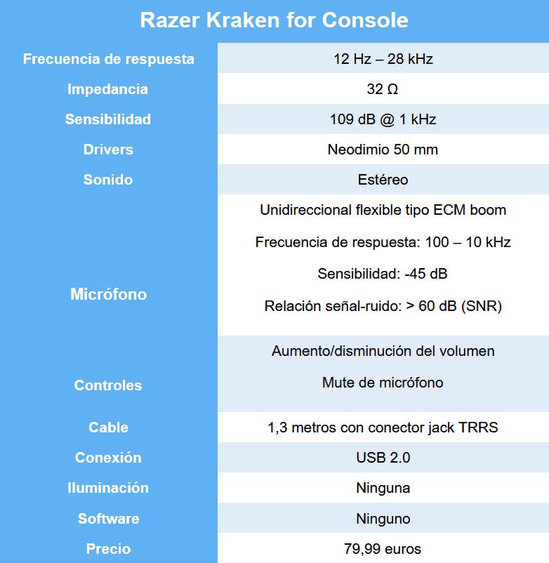 razer-kraken-for-console-review-caracteristicas