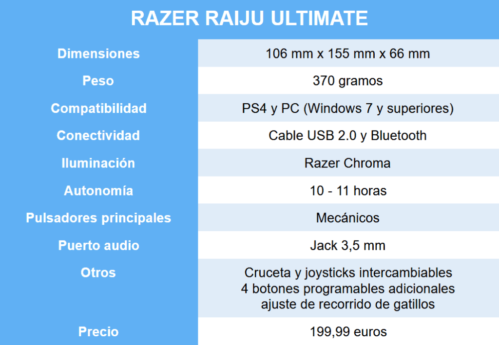 razer-raiju-ultimate-review-caracteristicas