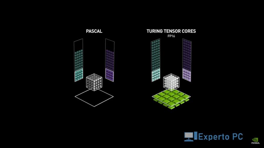 tensor-core-en-dlss-2.0